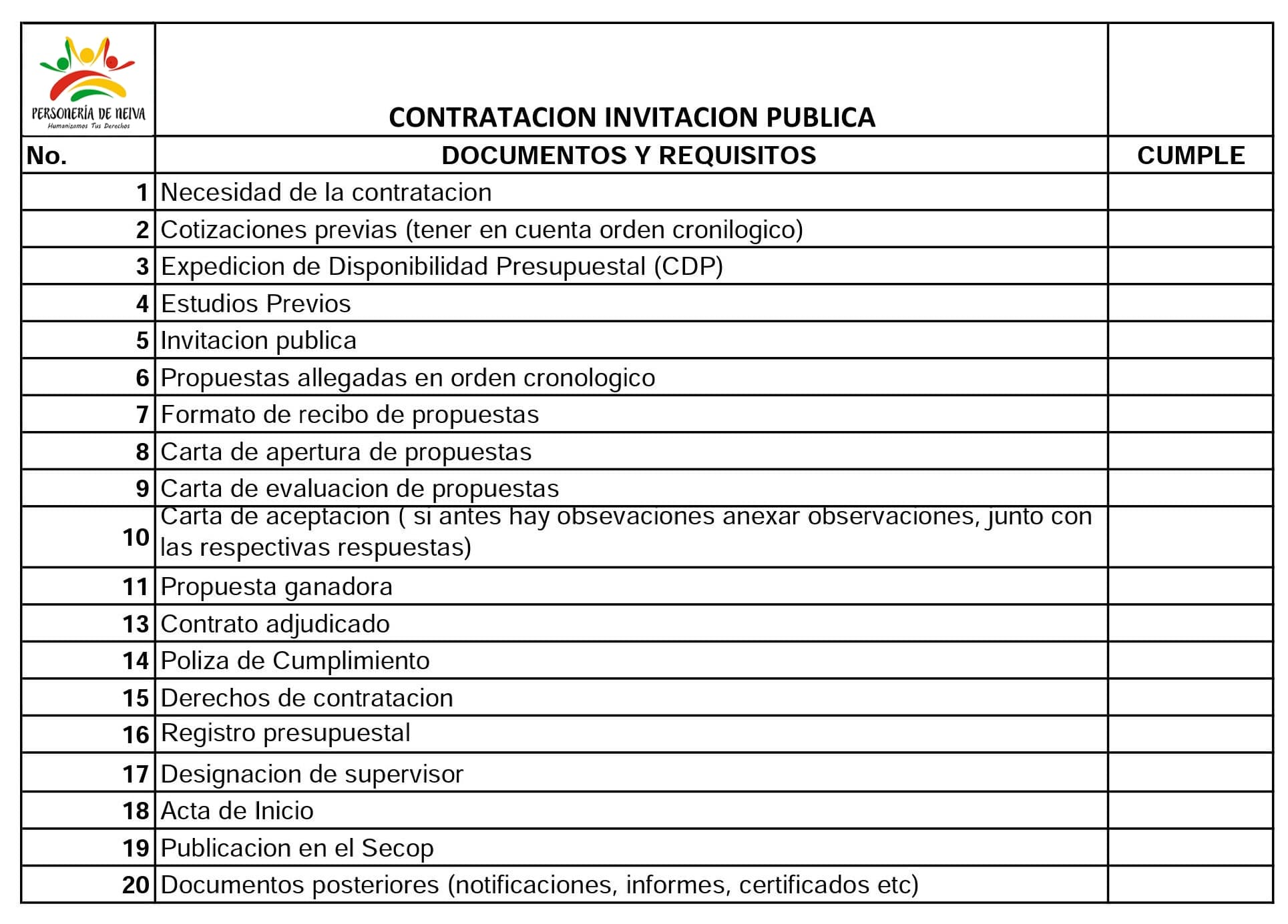 Requisitos de contratacion invitacion publica